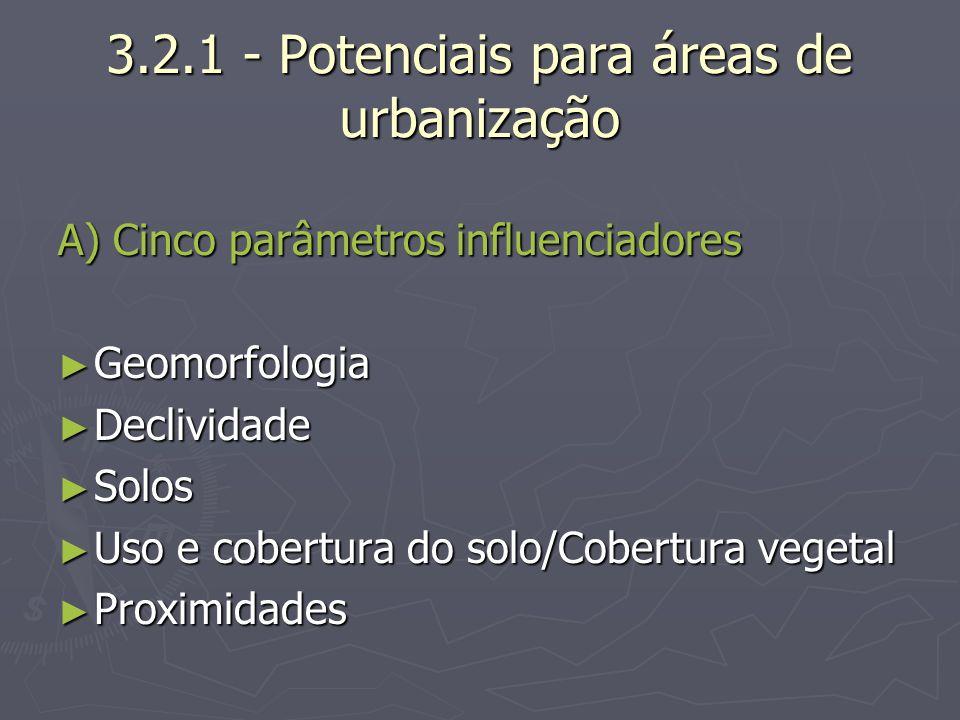 3.2.1 - Potenciais para áreas de urbanização A) Cinco parâmetros influenciadores Geomorfologia Geomorfologia Declividade Declividade Solos Solos Uso e