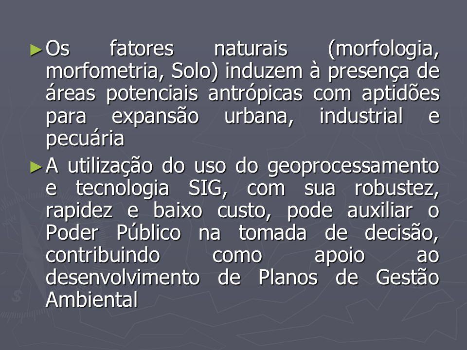 Os fatores naturais (morfologia, morfometria, Solo) induzem à presença de áreas potenciais antrópicas com aptidões para expansão urbana, industrial e