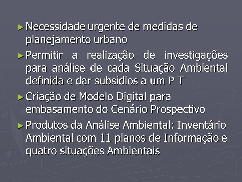 Necessidade urgente de medidas de planejamento urbano Necessidade urgente de medidas de planejamento urbano Permitir a realização de investigações par