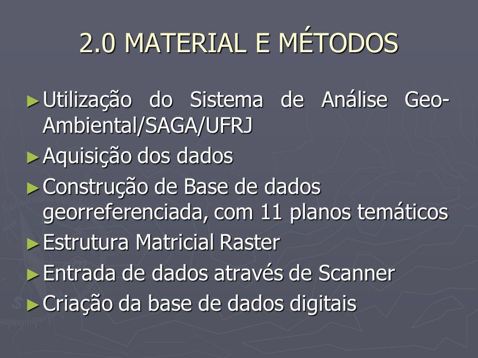 2.0 MATERIAL E MÉTODOS Utilização do Sistema de Análise Geo- Ambiental/SAGA/UFRJ Utilização do Sistema de Análise Geo- Ambiental/SAGA/UFRJ Aquisição d