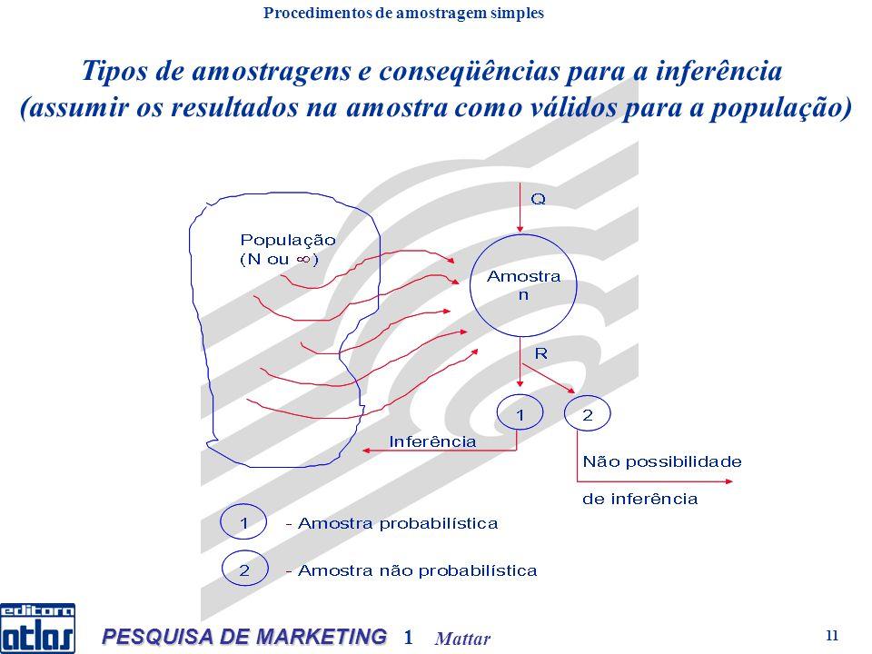 Mattar PESQUISA DE MARKETING 1 11 Tipos de amostragens e conseqüências para a inferência (assumir os resultados na amostra como válidos para a população) Procedimentos de amostragem simples