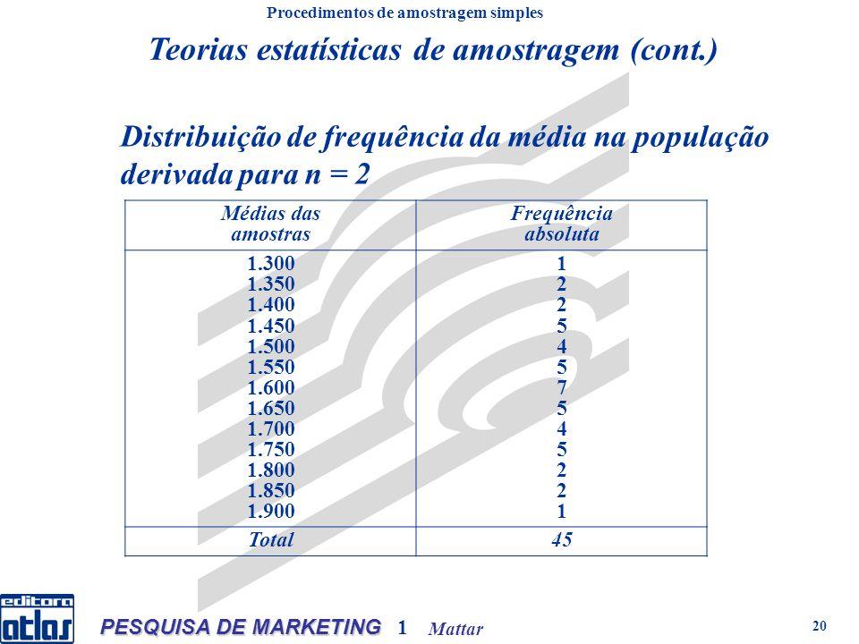 Mattar PESQUISA DE MARKETING 1 20 Médias das amostras Frequência absoluta 1.300 1.350 1.400 1.450 1.500 1.550 1.600 1.650 1.700 1.750 1.800 1.850 1.900 12254575452211225457545221 Total45 Distribuição de frequência da média na população derivada para n = 2 Procedimentos de amostragem simples Teorias estatísticas de amostragem (cont.)