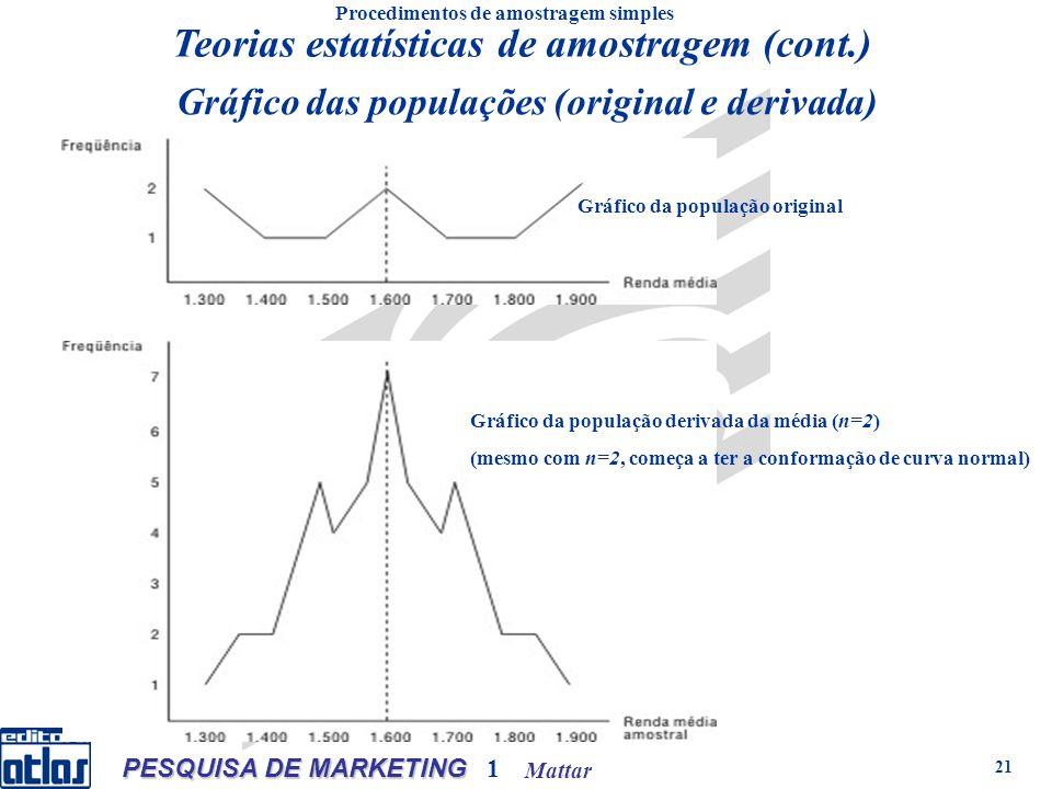 Mattar PESQUISA DE MARKETING 1 21 Gráfico das populações (original e derivada) Procedimentos de amostragem simples Gráfico da população original Gráfico da população derivada da média (n=2) (mesmo com n=2, começa a ter a conformação de curva normal) Teorias estatísticas de amostragem (cont.)