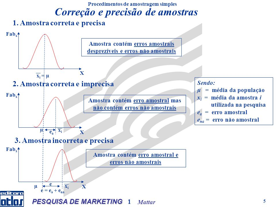 Mattar PESQUISA DE MARKETING 1 5 Correção e precisão de amostras 1.