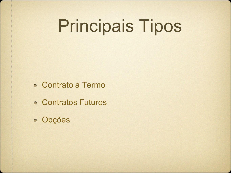 Principais Tipos Contrato a Termo Contratos Futuros Opções