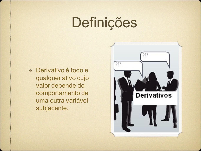 Definições Derivativo é todo e qualquer ativo cujo valor depende do comportamento de uma outra variável subjacente.