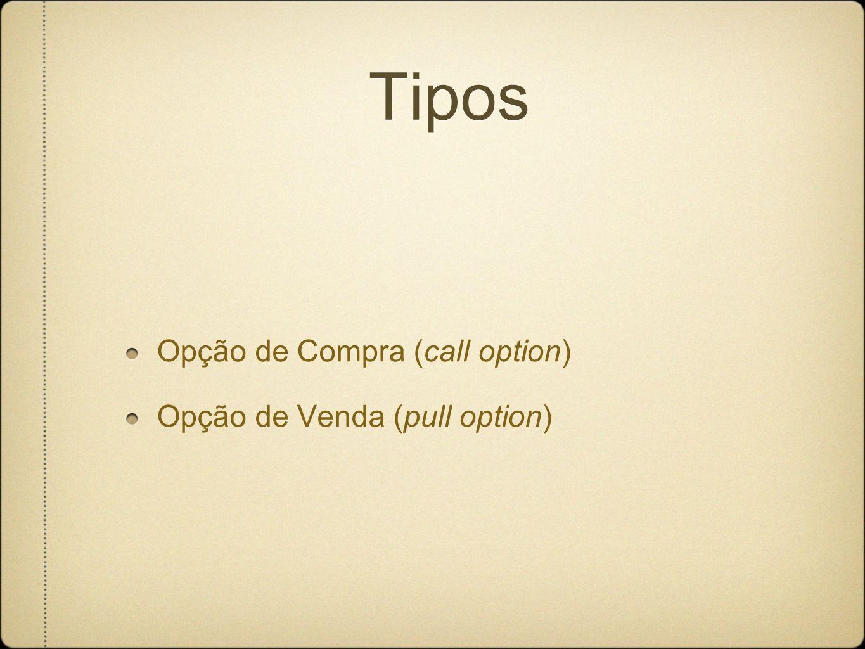 Tipos Opção de Compra (call option) Opção de Venda (pull option)