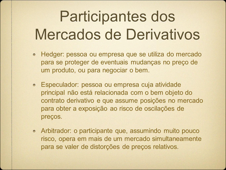 Participantes dos Mercados de Derivativos Hedger: pessoa ou empresa que se utiliza do mercado para se proteger de eventuais mudanças no preço de um produto, ou para negociar o bem.