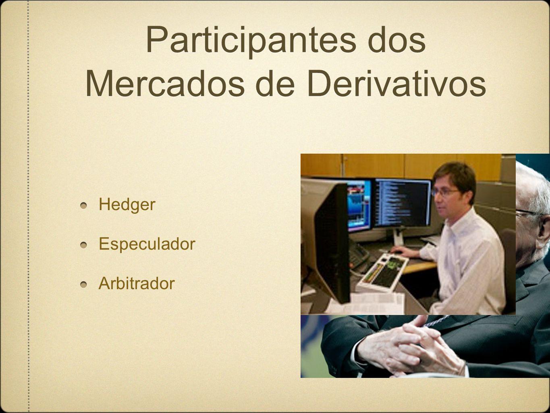 Participantes dos Mercados de Derivativos Hedger Especulador Arbitrador