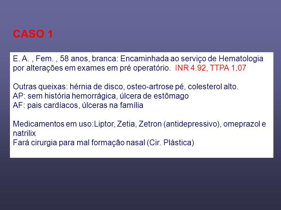 Tempo de Protrombina Material: Plasma citratado Resultados: Valores de Referência: Tempo (TP) : 69.9 seg Atividade : 12 * % (70-100) Relação (RNI): 5.78 * (0.96-1.30) Método: Quick, utilizando tromboplastina calibrada com referência internacional para obtenção da Relação Normatizada Internacional (RNI).