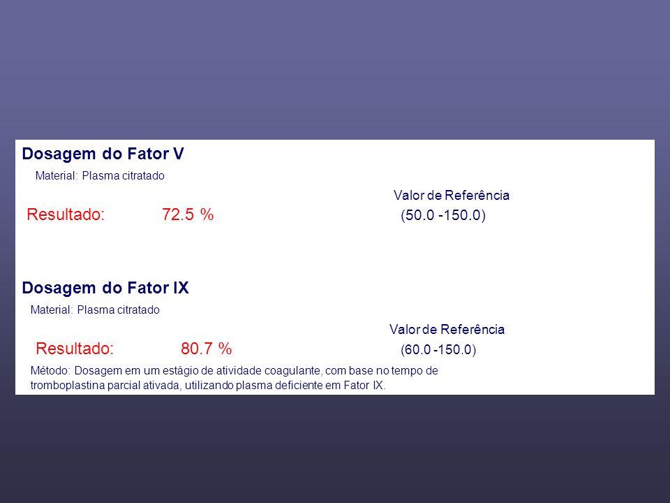 Dosagem do Fator V Material: Plasma citratado Valor de Referência Resultado: 72.5 % (50.0 -150.0) Dosagem do Fator IX Material: Plasma citratado Valor