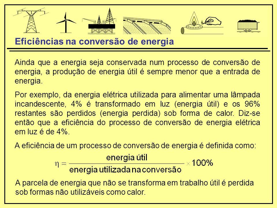 Eficiências na conversão de energia Ainda que a energia seja conservada num processo de conversão de energia, a produção de energia útil é sempre menor que a entrada de energia.
