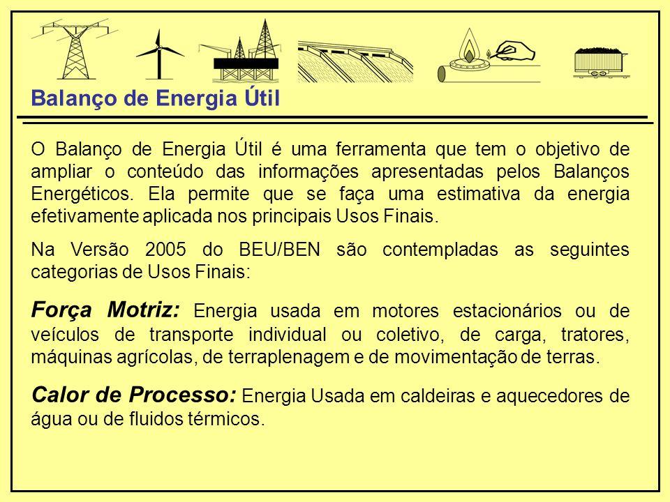 O Balanço de Energia Útil é uma ferramenta que tem o objetivo de ampliar o conteúdo das informações apresentadas pelos Balanços Energéticos.
