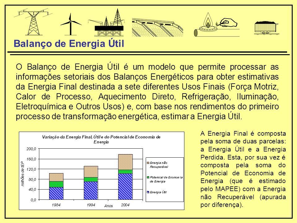 O Balanço de Energia Útil é um modelo que permite processar as informações setoriais dos Balanços Energéticos para obter estimativas da Energia Final destinada a sete diferentes Usos Finais (Força Motriz, Calor de Processo, Aquecimento Direto, Refrigeração, Iluminação, Eletroquímica e Outros Usos) e, com base nos rendimentos do primeiro processo de transformação energética, estimar a Energia Útil.