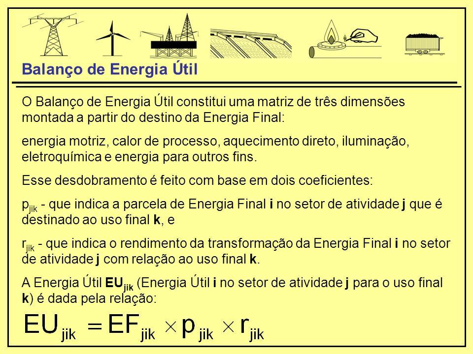 O Balanço de Energia Útil constitui uma matriz de três dimensões montada a partir do destino da Energia Final: energia motriz, calor de processo, aquecimento direto, iluminação, eletroquímica e energia para outros fins.