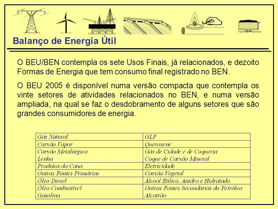 O BEU/BEN contempla os sete Usos Finais, já relacionados, e dezoito Formas de Energia que tem consumo final registrado no BEN.