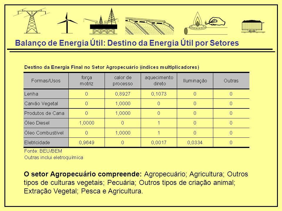 Balanço de Energia Útil: Destino da Energia Útil por Setores O setor Agropecuário compreende: Agropecuário; Agricultura; Outros tipos de culturas vegetais; Pecuária; Outros tipos de criação animal; Extração Vegetal; Pesca e Agricultura.