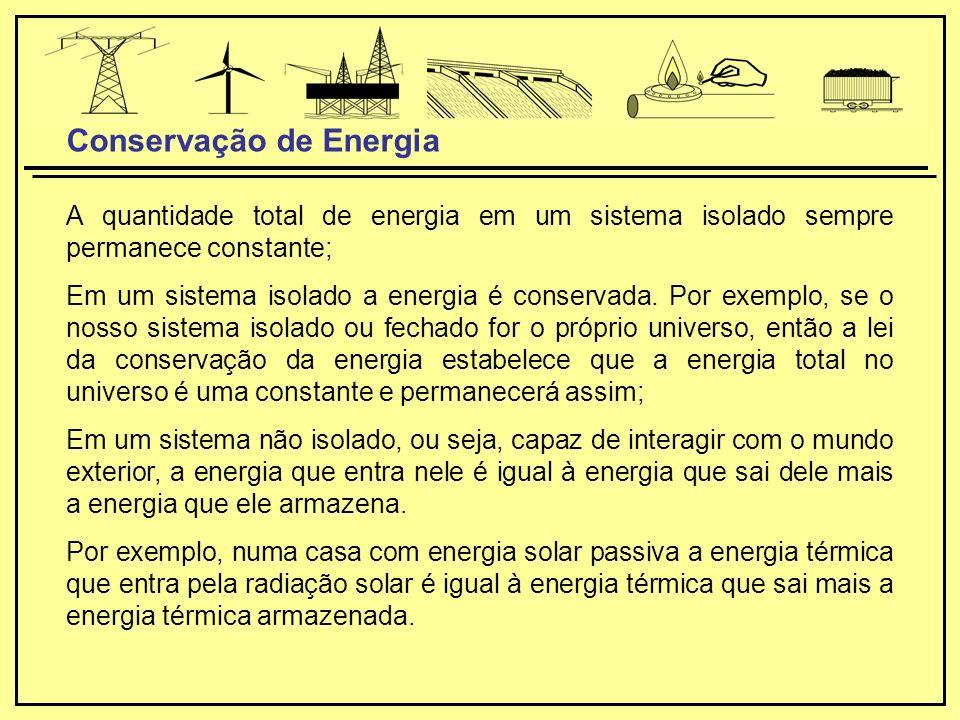 A quantidade total de energia em um sistema isolado sempre permanece constante; Em um sistema isolado a energia é conservada.