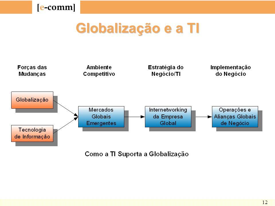 [ e-comm ] 12 Globalização e a TI