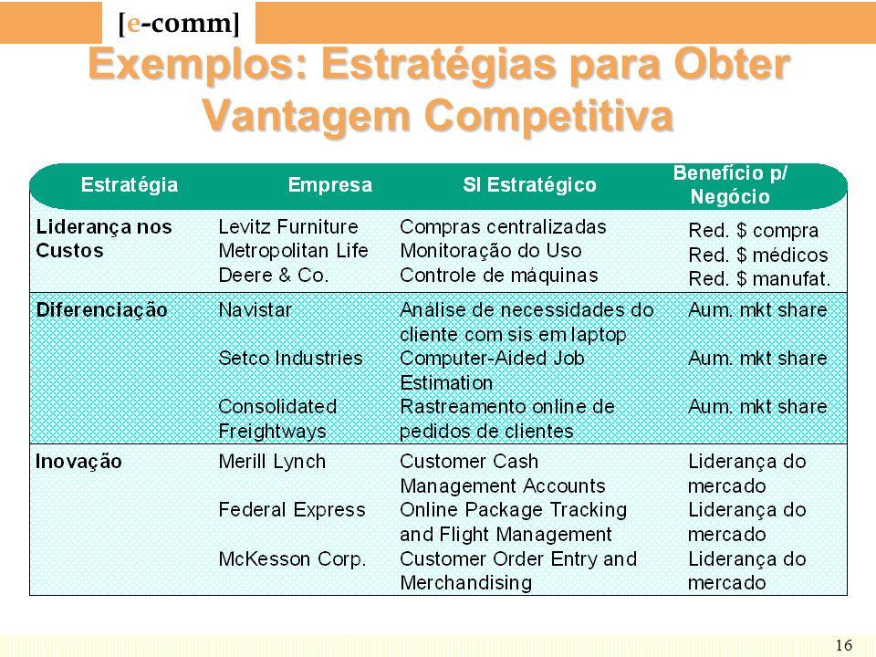 [ e-comm ] 16 Exemplos: Estratégias para Obter Vantagem Competitiva