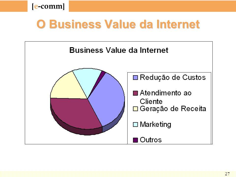 [ e-comm ] 27 O Business Value da Internet