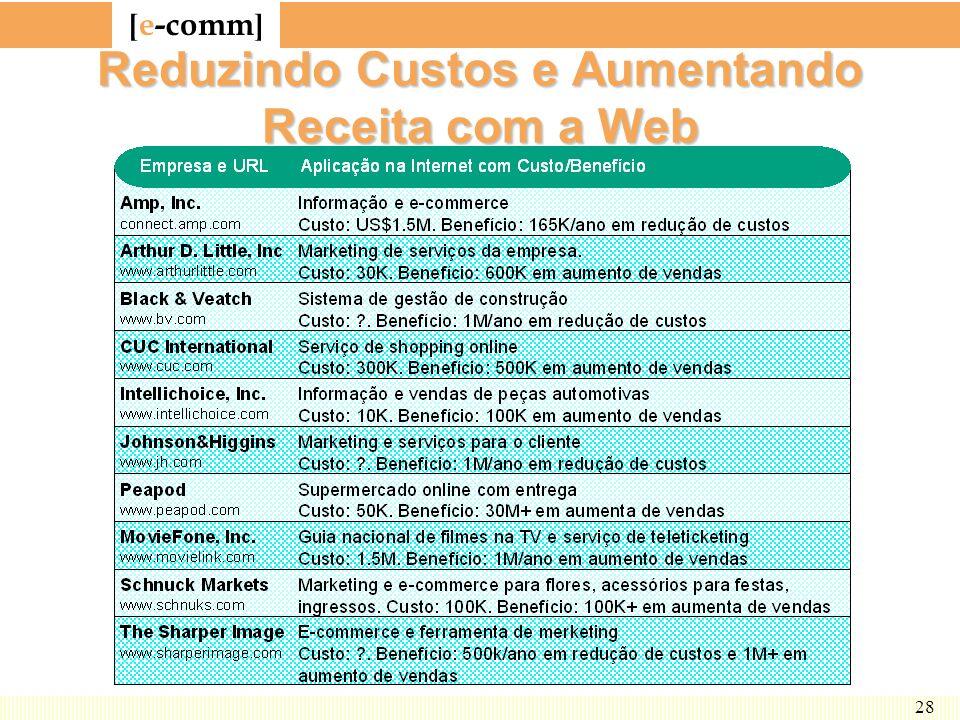 [ e-comm ] 28 Reduzindo Custos e Aumentando Receita com a Web