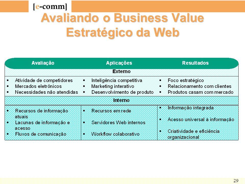 [ e-comm ] 29 Avaliando o Business Value Estratégico da Web