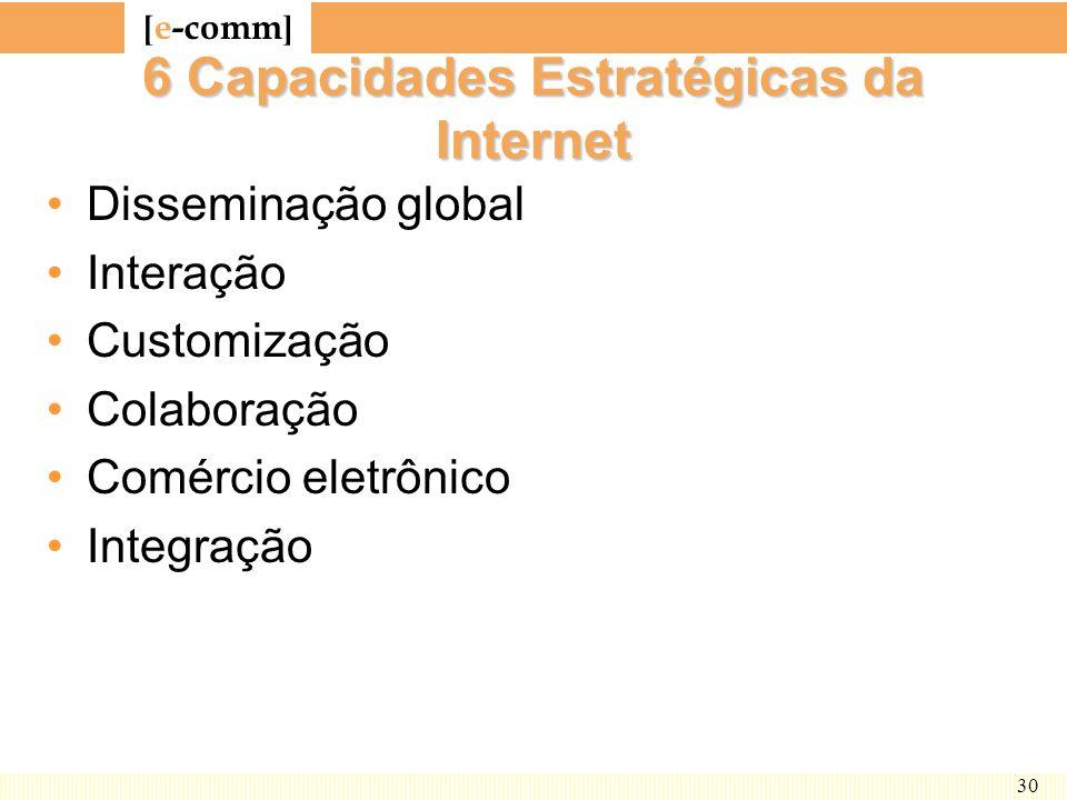 [ e-comm ] 30 6 Capacidades Estratégicas da Internet Disseminação global Interação Customização Colaboração Comércio eletrônico Integração