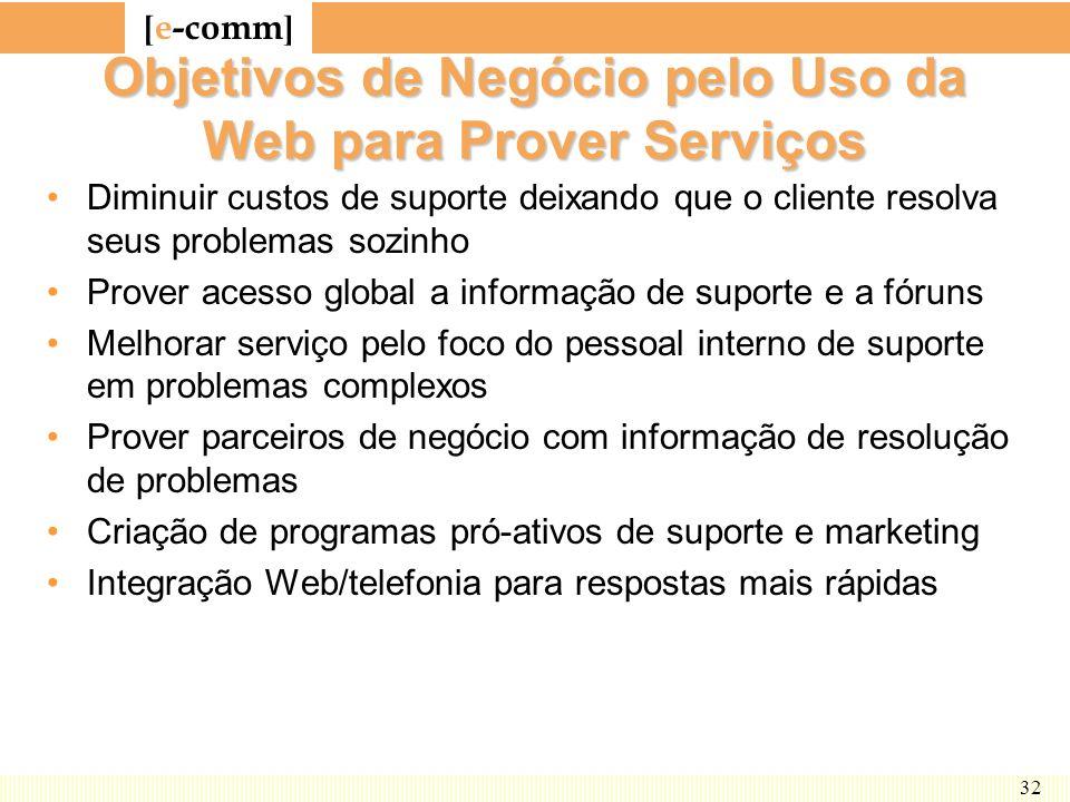 [ e-comm ] 32 Objetivos de Negócio pelo Uso da Web para Prover Serviços Diminuir custos de suporte deixando que o cliente resolva seus problemas sozin