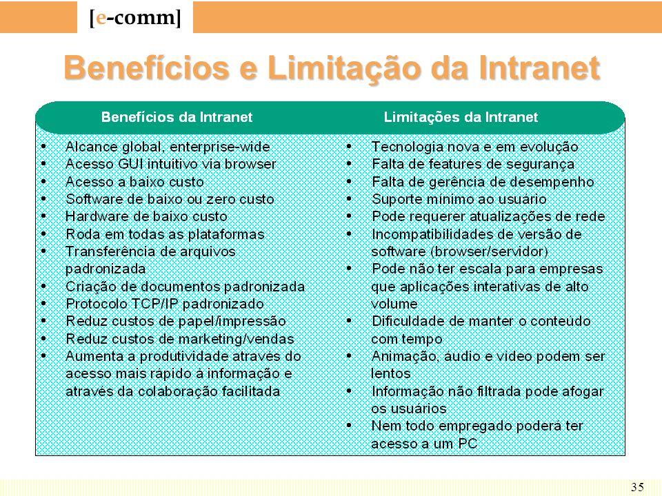 [ e-comm ] 35 Benefícios e Limitação da Intranet