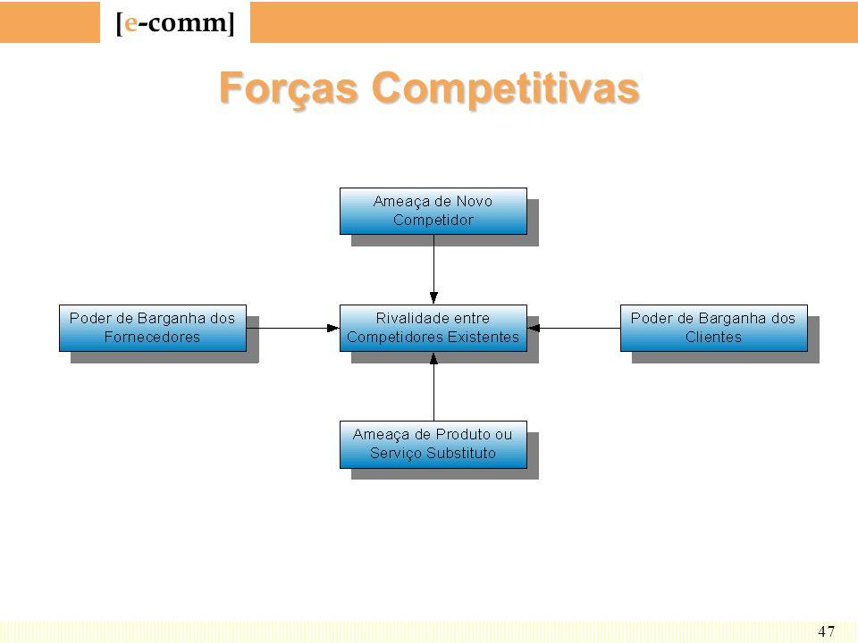 [ e-comm ] 47 Forças Competitivas
