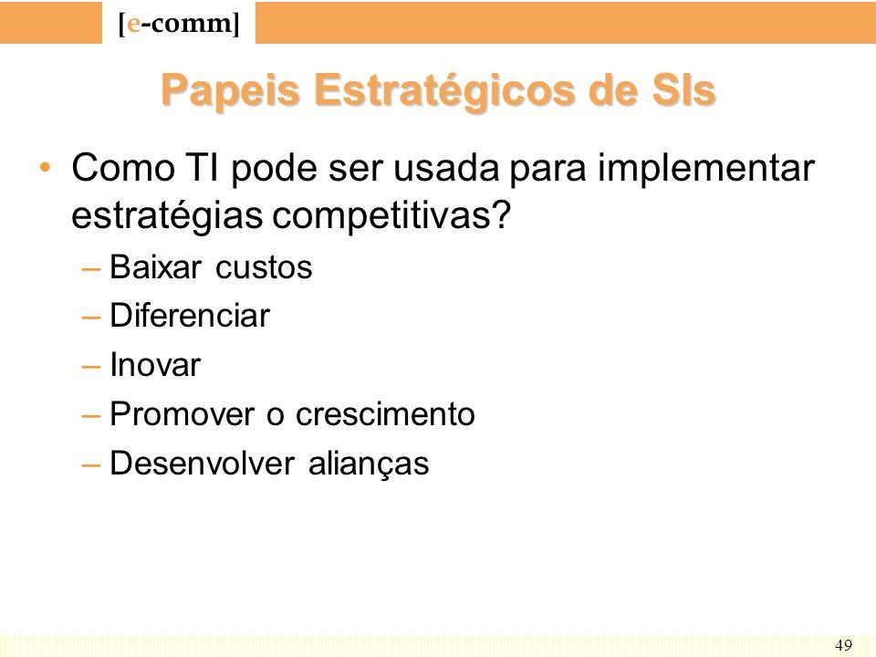 [ e-comm ] 49 Papeis Estratégicos de SIs Como TI pode ser usada para implementar estratégias competitivas? –Baixar custos –Diferenciar –Inovar –Promov
