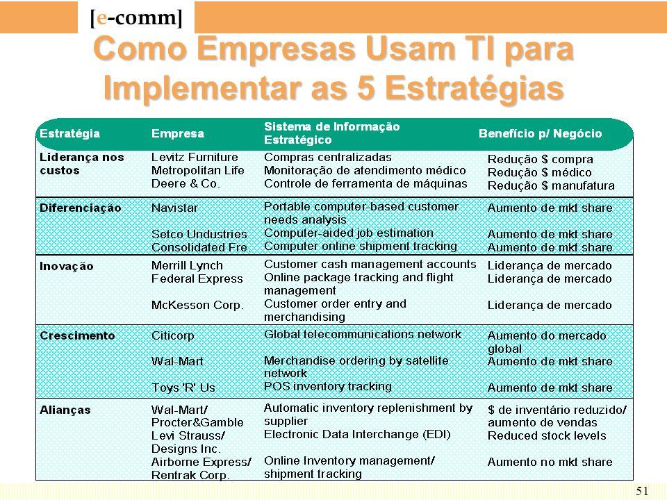 [ e-comm ] 51 Como Empresas Usam TI para Implementar as 5 Estratégias