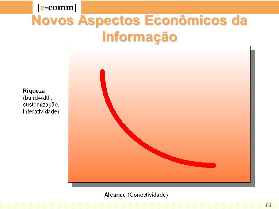 [ e-comm ] 63 Novos Aspectos Econômicos da Informação