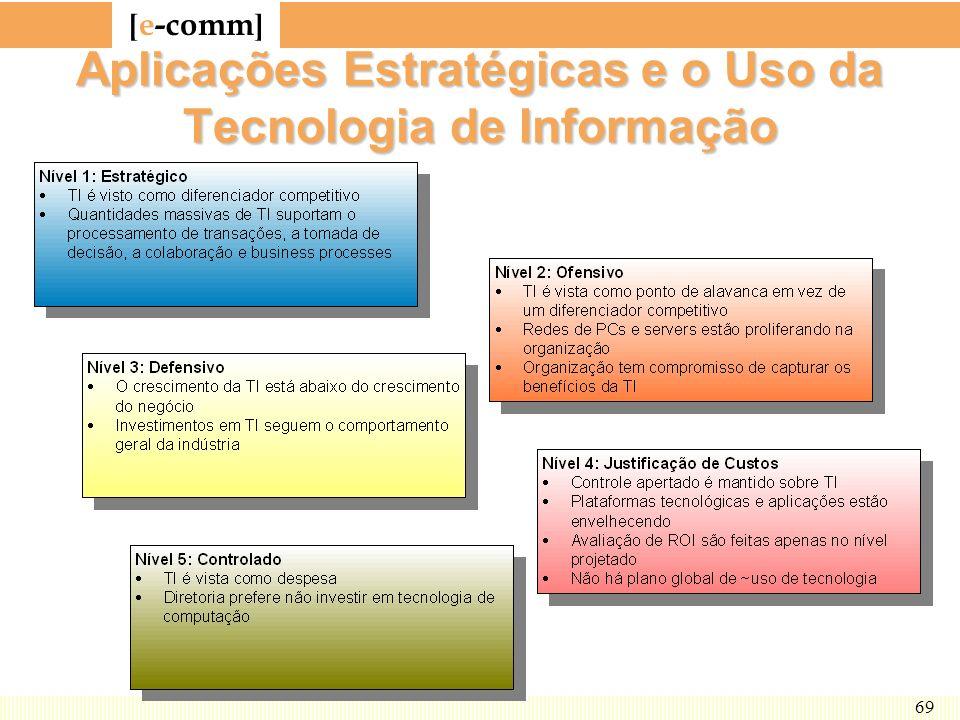 [ e-comm ] 69 Aplicações Estratégicas e o Uso da Tecnologia de Informação
