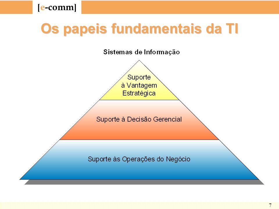 [ e-comm ] 7 Os papeis fundamentais da TI