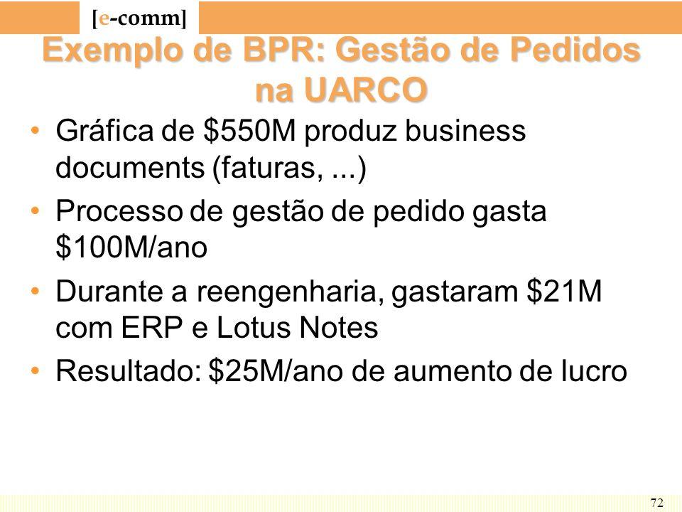 [ e-comm ] 72 Exemplo de BPR: Gestão de Pedidos na UARCO Gráfica de $550M produz business documents (faturas,...) Processo de gestão de pedido gasta $