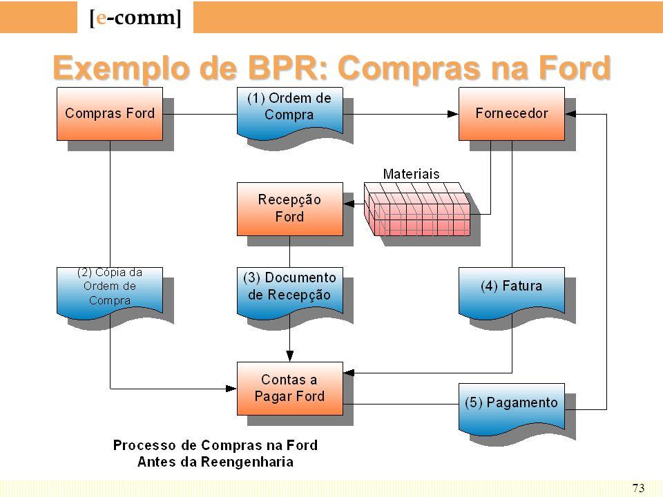 [ e-comm ] 73 Exemplo de BPR: Compras na Ford