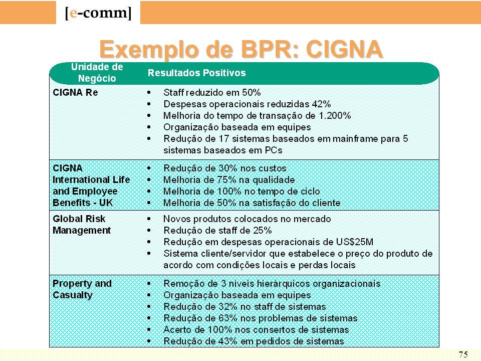 [ e-comm ] 75 Exemplo de BPR: CIGNA