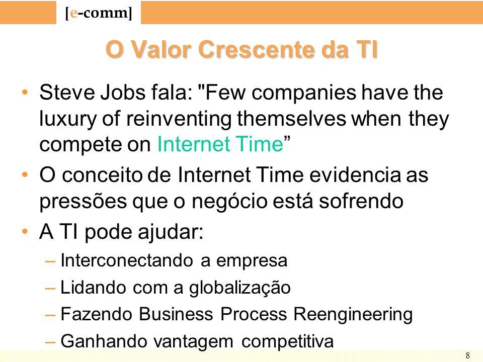 [ e-comm ] 8 O Valor Crescente da TI Steve Jobs fala:
