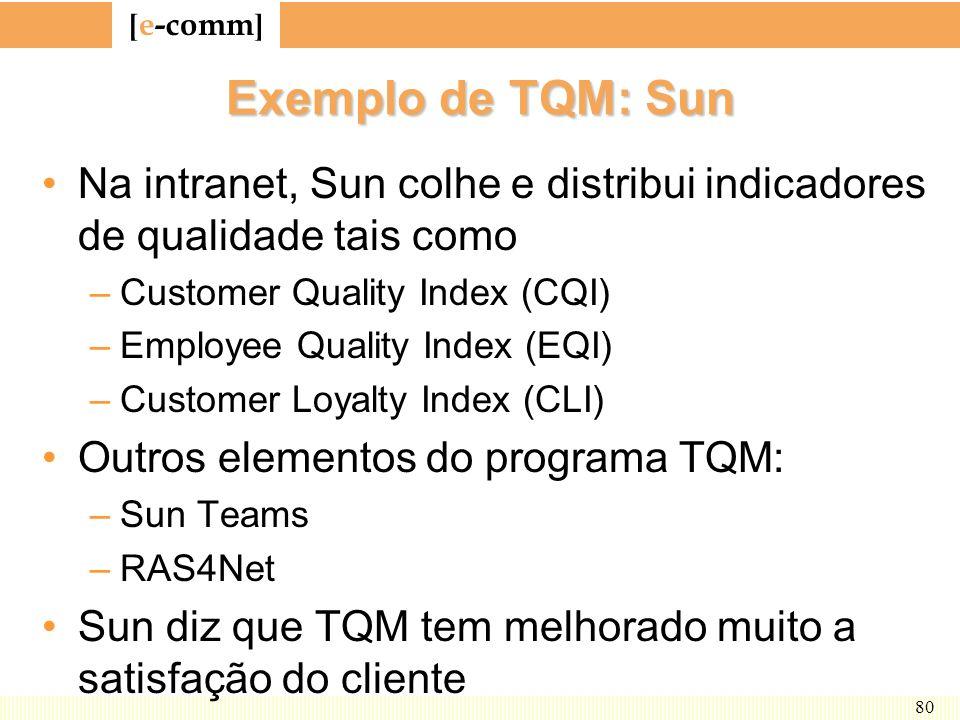 [ e-comm ] 80 Exemplo de TQM: Sun Na intranet, Sun colhe e distribui indicadores de qualidade tais como –Customer Quality Index (CQI) –Employee Qualit