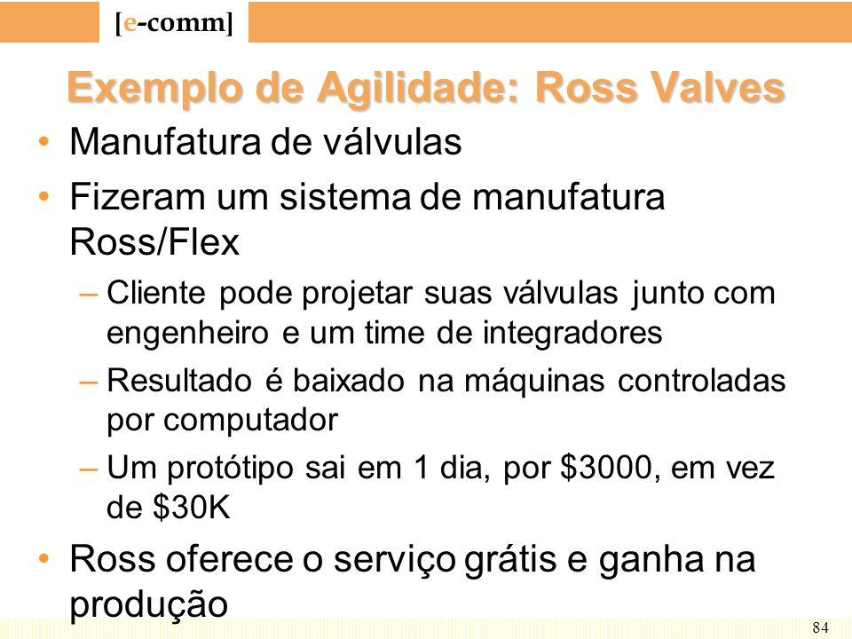 [ e-comm ] 84 Exemplo de Agilidade: Ross Valves Manufatura de válvulas Fizeram um sistema de manufatura Ross/Flex –Cliente pode projetar suas válvulas