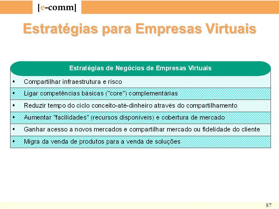[ e-comm ] 87 Estratégias para Empresas Virtuais