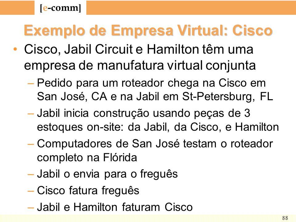 [ e-comm ] 88 Exemplo de Empresa Virtual: Cisco Cisco, Jabil Circuit e Hamilton têm uma empresa de manufatura virtual conjunta –Pedido para um roteado