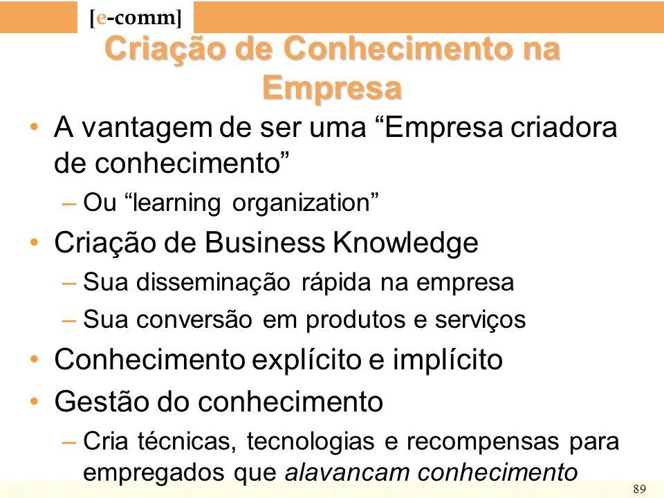 [ e-comm ] 89 Criação de Conhecimento na Empresa A vantagem de ser uma Empresa criadora de conhecimento –Ou learning organization Criação de Business