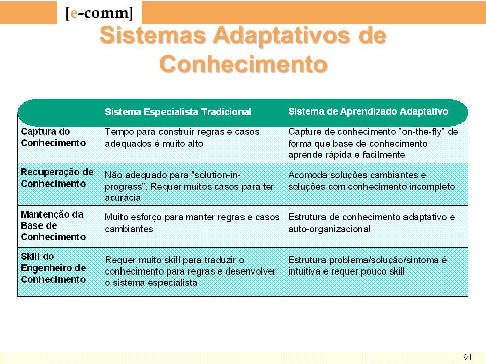 [ e-comm ] 91 Sistemas Adaptativos de Conhecimento