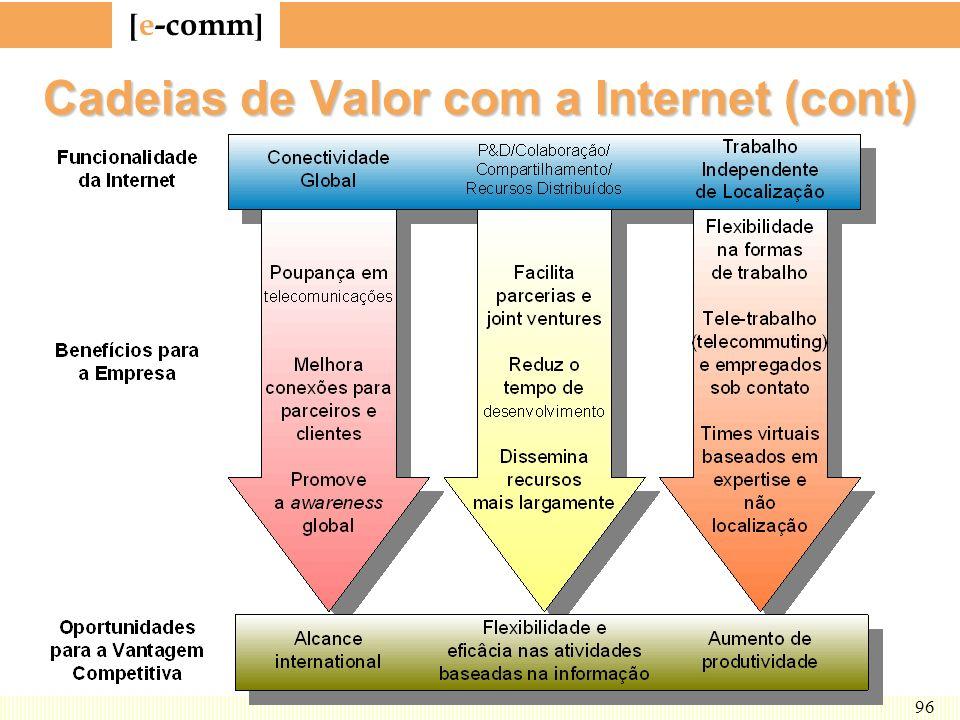 [ e-comm ] 96 Cadeias de Valor com a Internet (cont)
