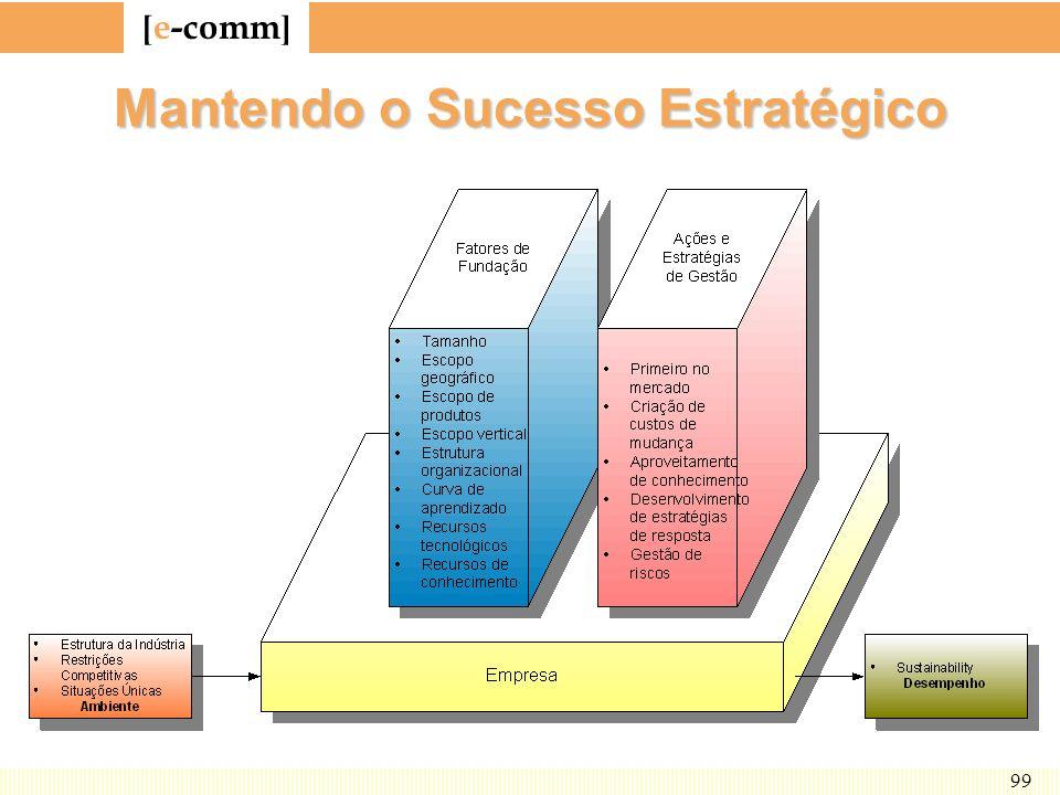 [ e-comm ] 99 Mantendo o Sucesso Estratégico