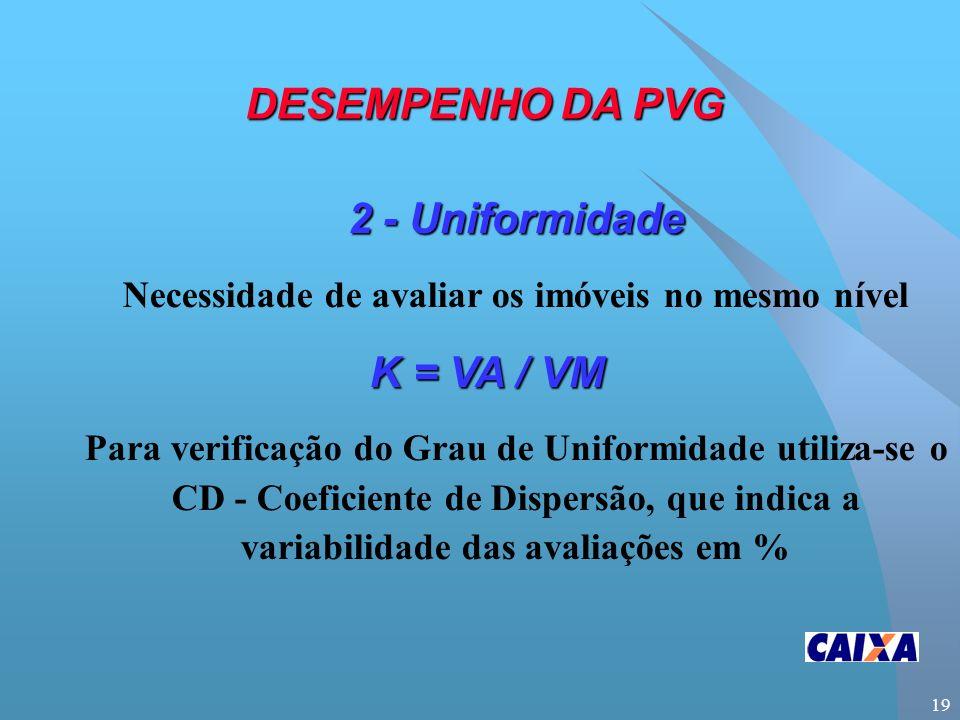19 2 - Uniformidade Necessidade de avaliar os imóveis no mesmo nível K = VA / VM Para verificação do Grau de Uniformidade utiliza-se o CD - Coeficiente de Dispersão, que indica a variabilidade das avaliações em % DESEMPENHO DA PVG