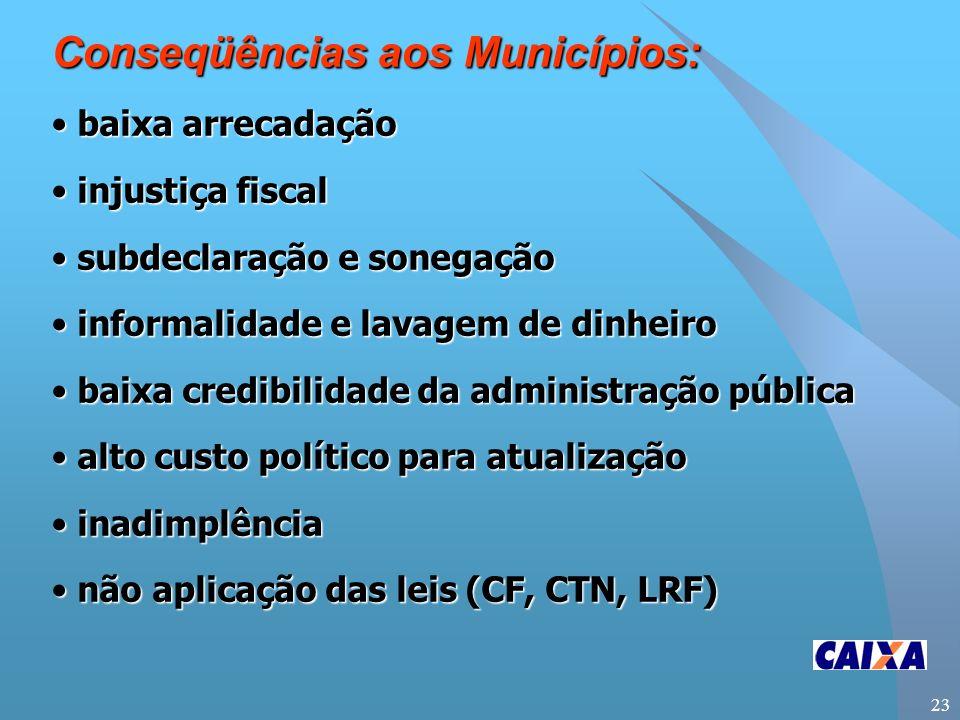 23 Conseqüências aos Municípios: baixa arrecadação baixa arrecadação injustiça fiscal injustiça fiscal subdeclaração e sonegação subdeclaração e soneg